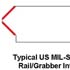NATO Rail Interface Systems